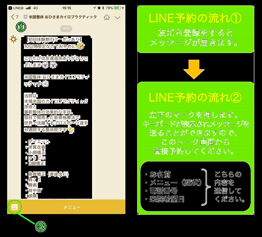 LINE予約の流れ